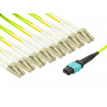 MTP to 8x LC-Duplex OM5 Breakout cable, 16 Cores, lime